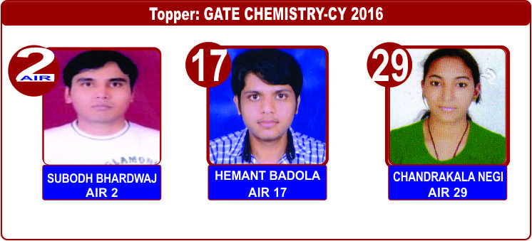 gate-chemistry-2016